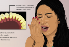 Photo of Natural Cure For Mouth Odor Home Made Remedy That Will Help You