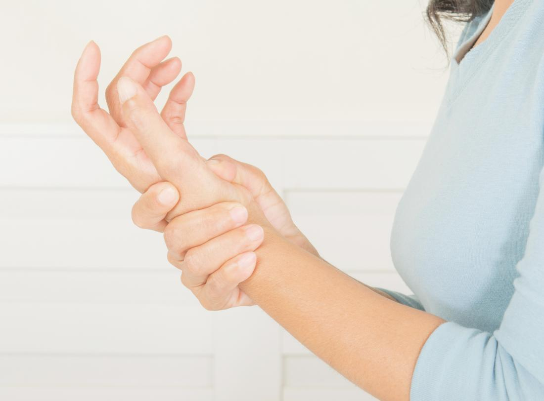 Photo of Hand and wrist pain